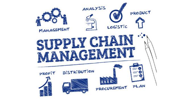 supply chain management ppt